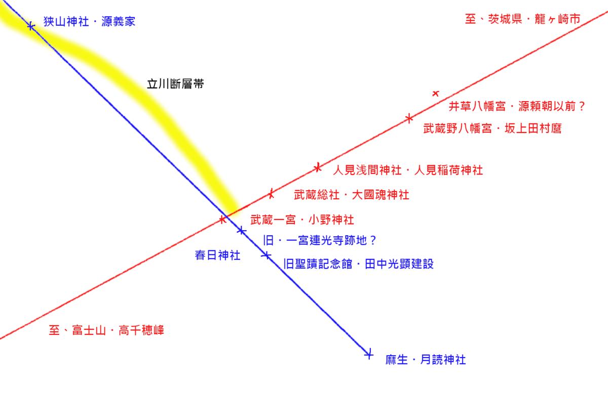 f:id:sekihotu:20190414121752p:plain