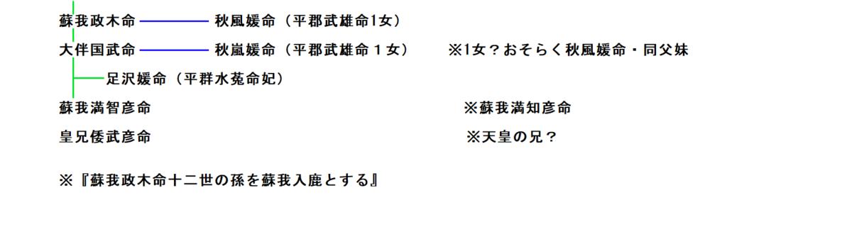 f:id:sekihotu:20190418205945p:plain