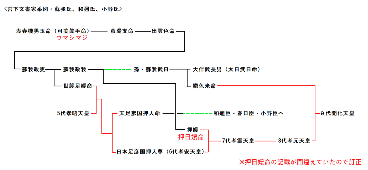f:id:sekihotu:20190421104914p:plain