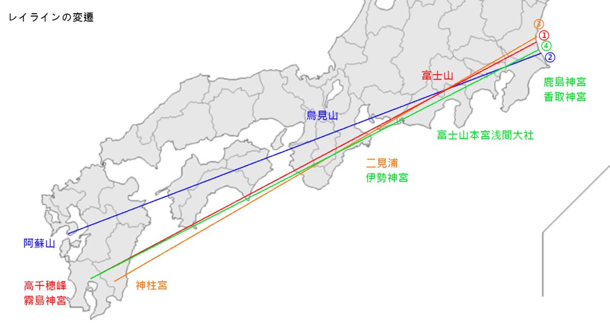 f:id:sekihotu:20190506192358p:plain