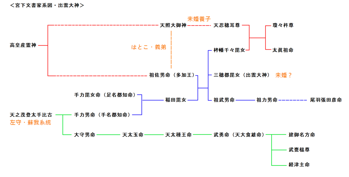 f:id:sekihotu:20190526101620p:plain