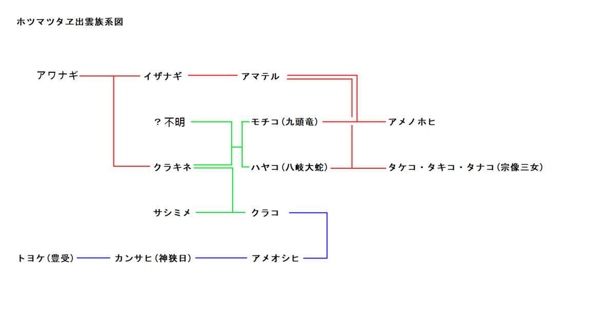 f:id:sekihotu:20190707212028p:plain