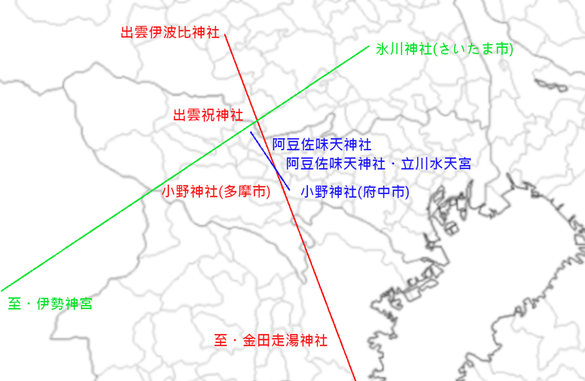 f:id:sekihotu:20190720131144p:plain