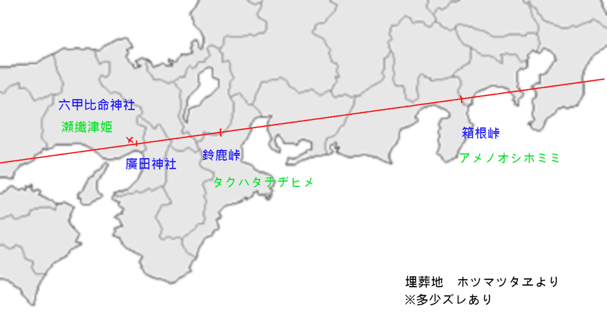 f:id:sekihotu:20190804195448p:plain