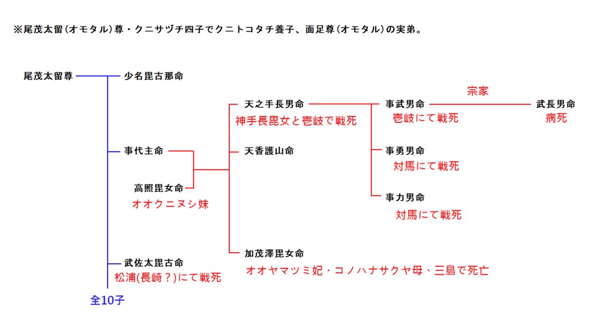 f:id:sekihotu:20190831213824p:plain