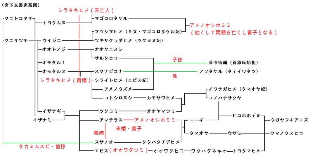 f:id:sekihotu:20190831213926p:plain