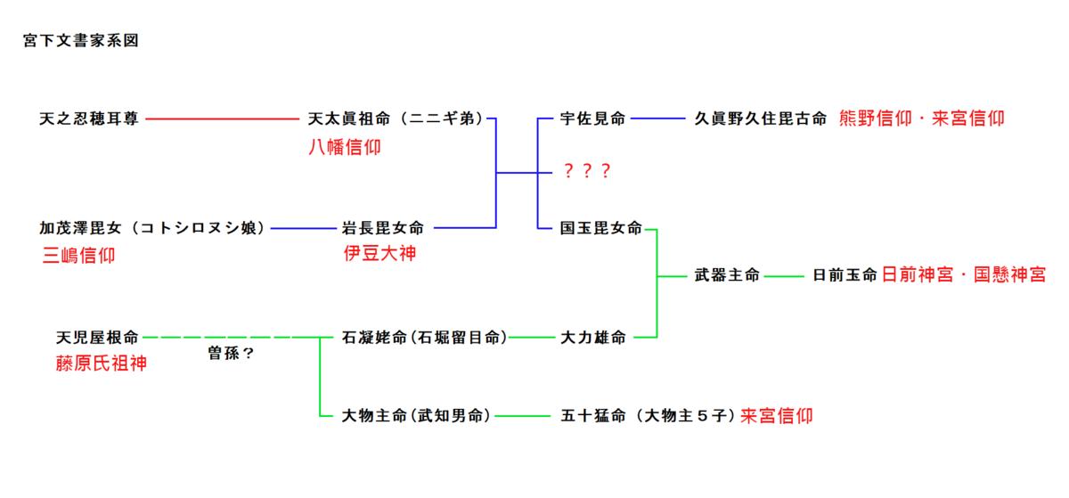 f:id:sekihotu:20190905221854p:plain