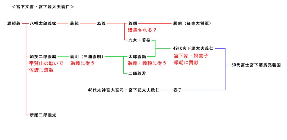 f:id:sekihotu:20191116152419p:plain