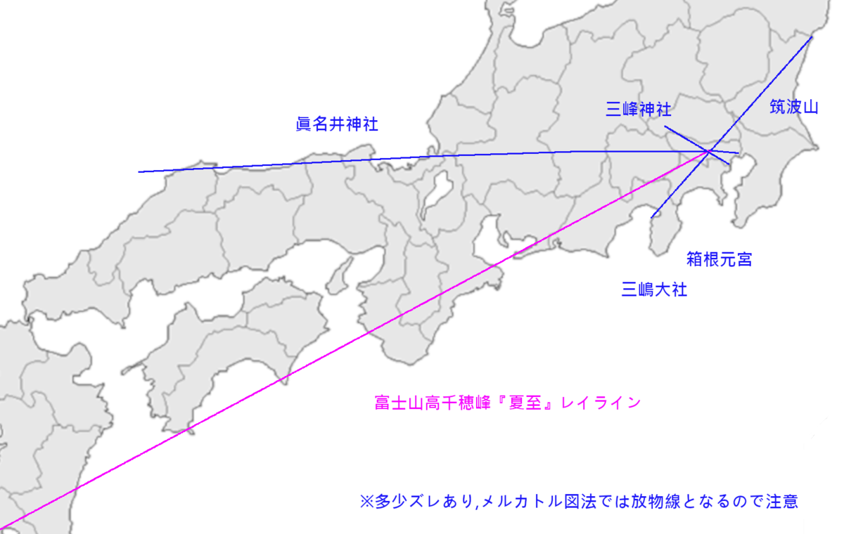 f:id:sekihotu:20191214222533p:plain