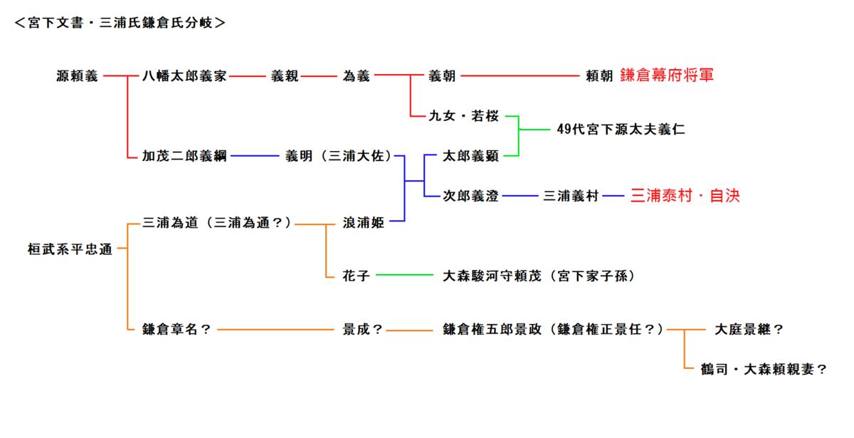 f:id:sekihotu:20200118175025p:plain