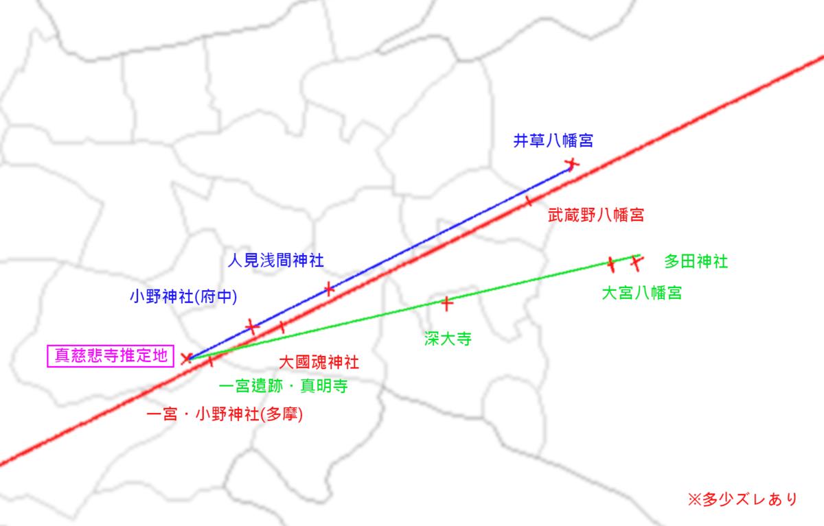 f:id:sekihotu:20200125172236p:plain