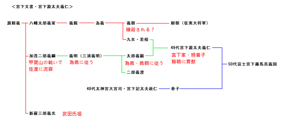f:id:sekihotu:20200125172301p:plain