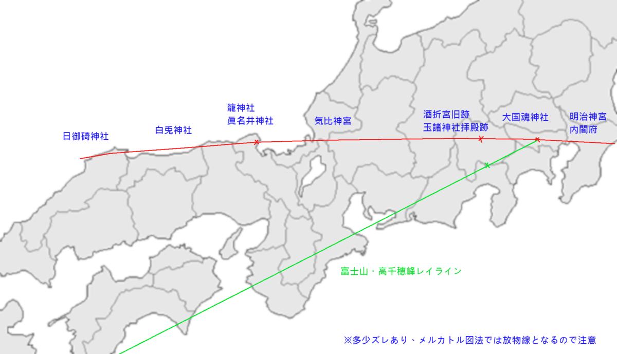 f:id:sekihotu:20200201195556p:plain