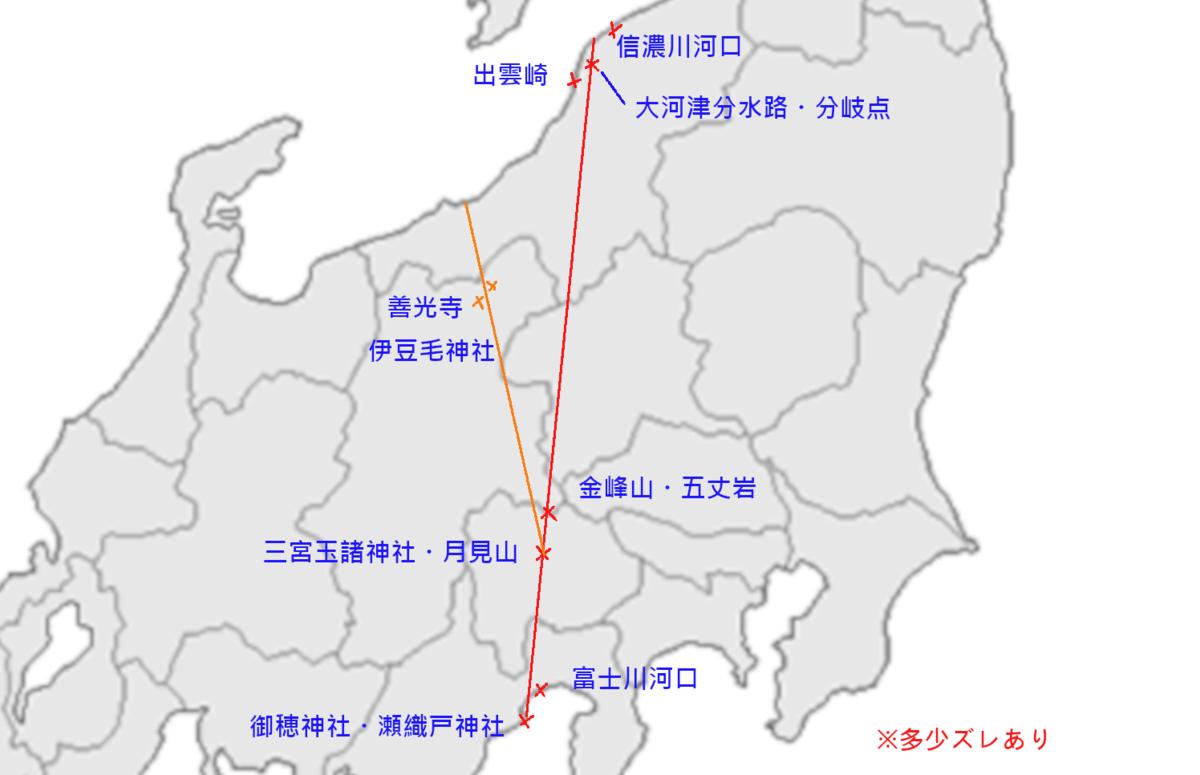 f:id:sekihotu:20200202230115p:plain