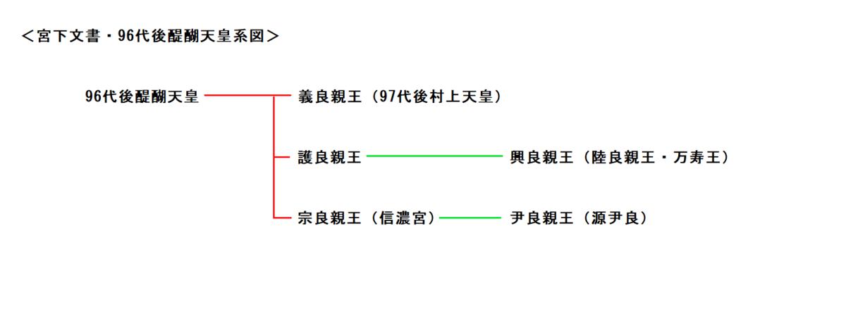 f:id:sekihotu:20200208211533p:plain