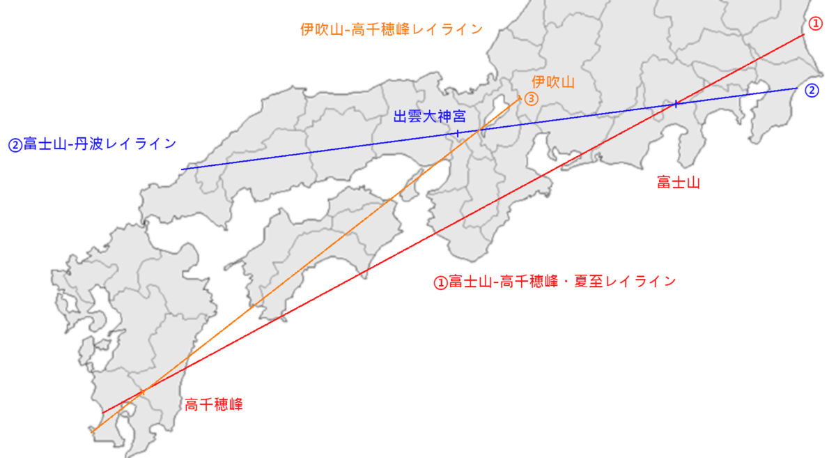f:id:sekihotu:20200222145941p:plain