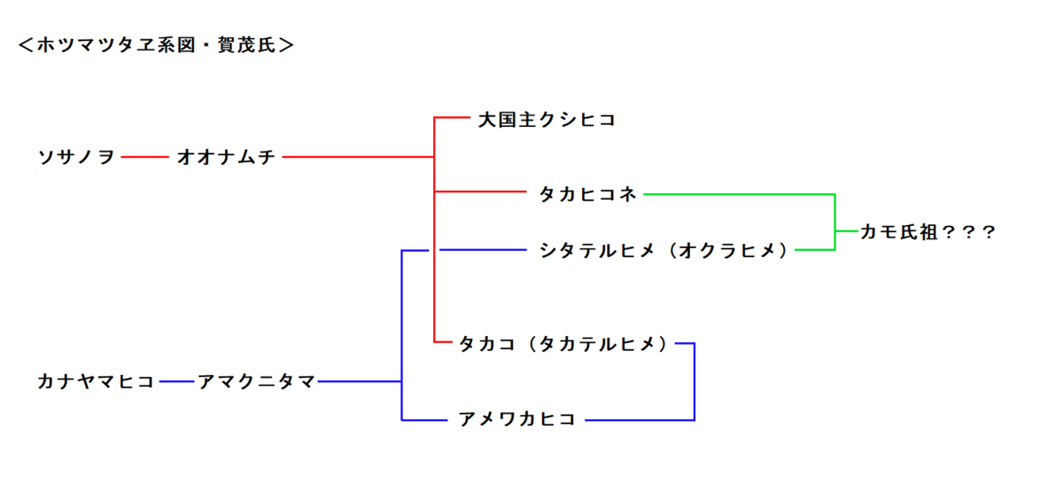 f:id:sekihotu:20200314145507p:plain