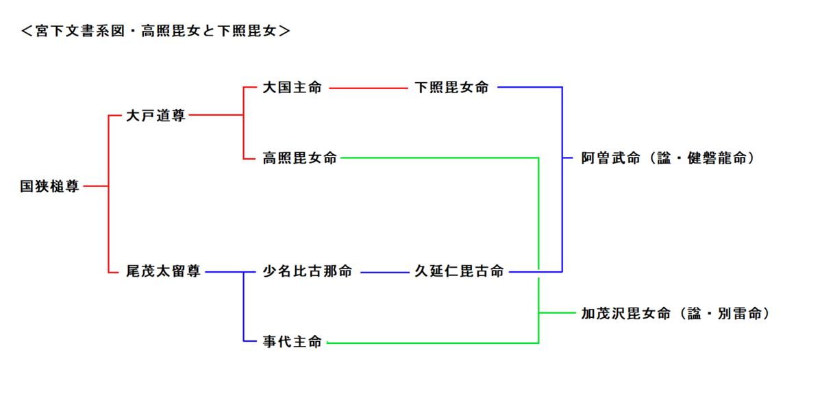 f:id:sekihotu:20200314145540p:plain