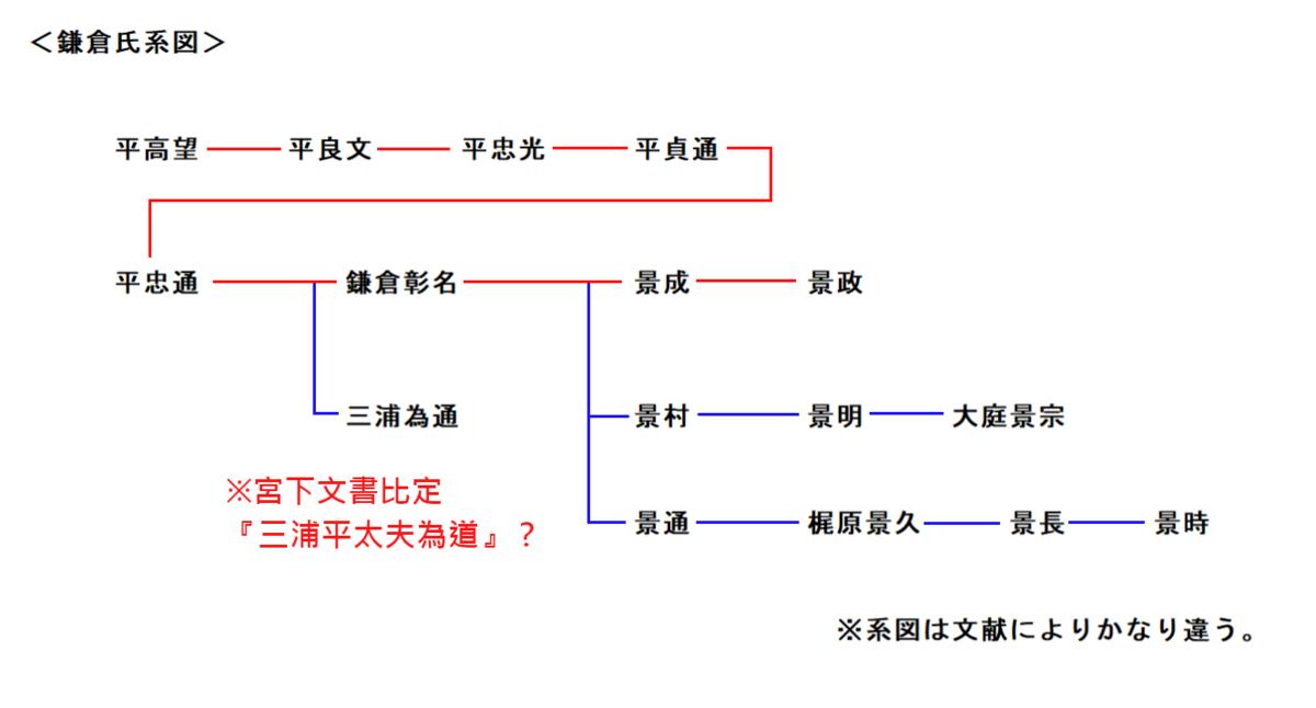 f:id:sekihotu:20200328104518p:plain