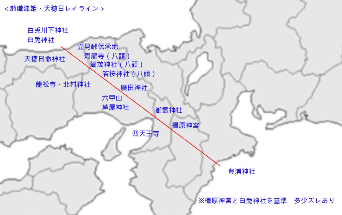 f:id:sekihotu:20200418095214p:plain