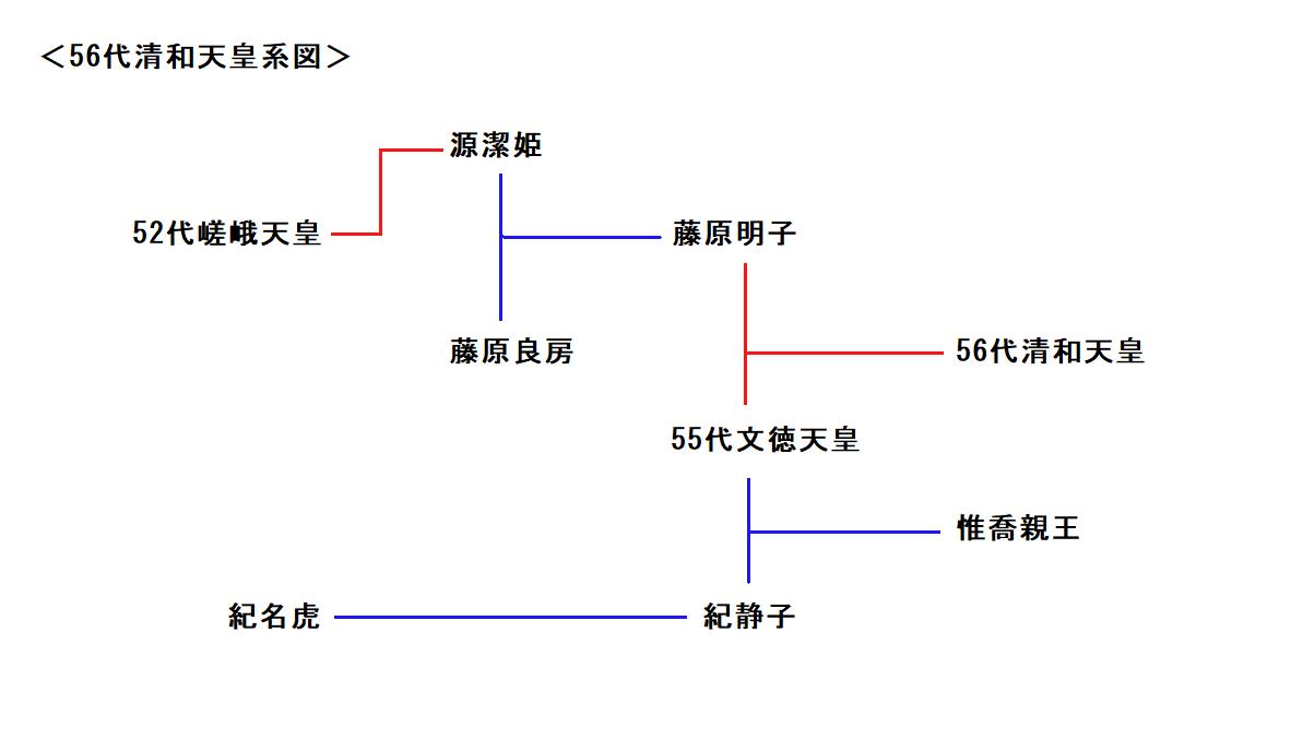 f:id:sekihotu:20200502192928p:plain