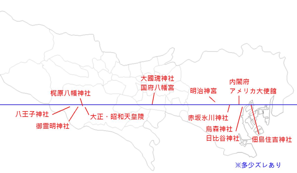 f:id:sekihotu:20200516211042p:plain