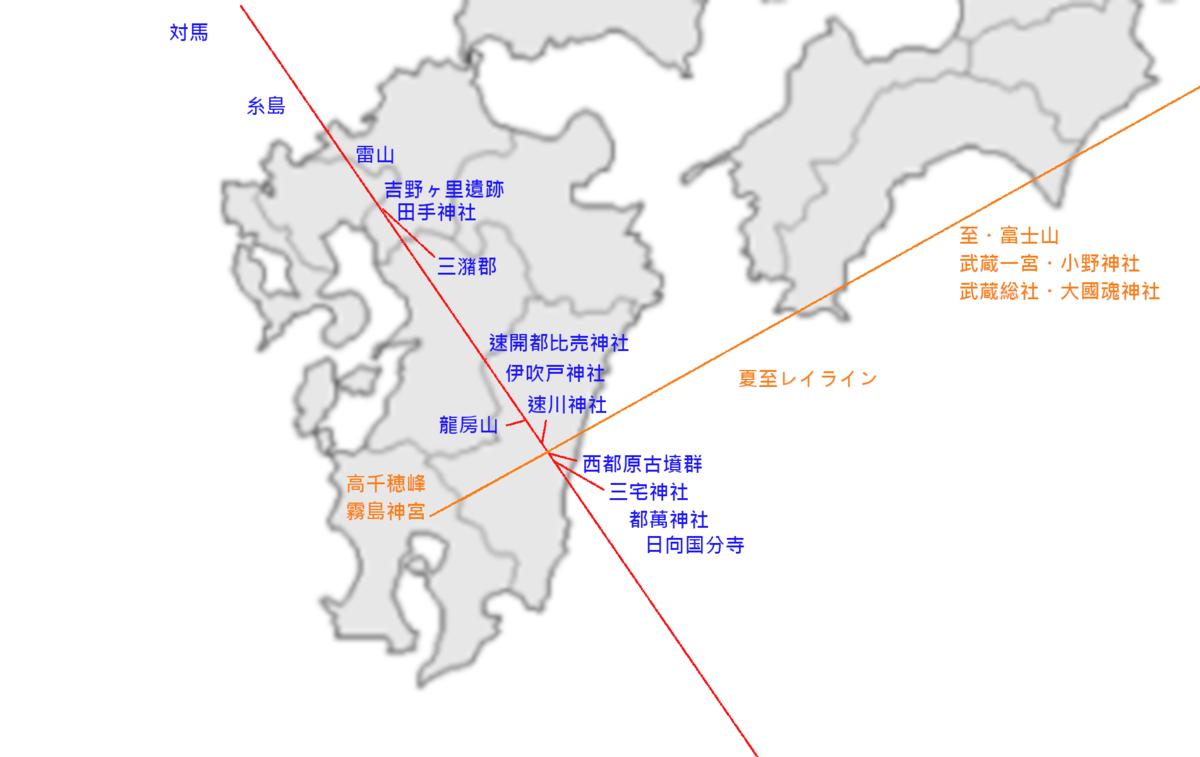 f:id:sekihotu:20200613144431p:plain