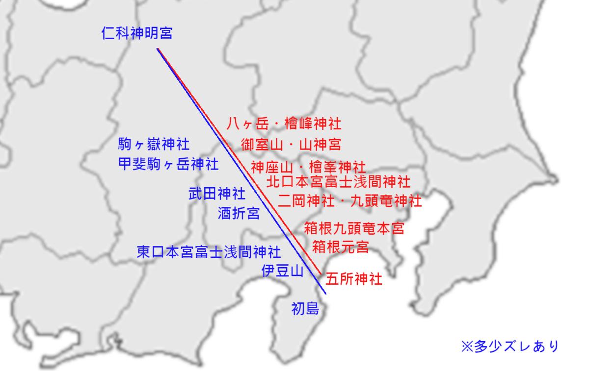f:id:sekihotu:20200723143844p:plain