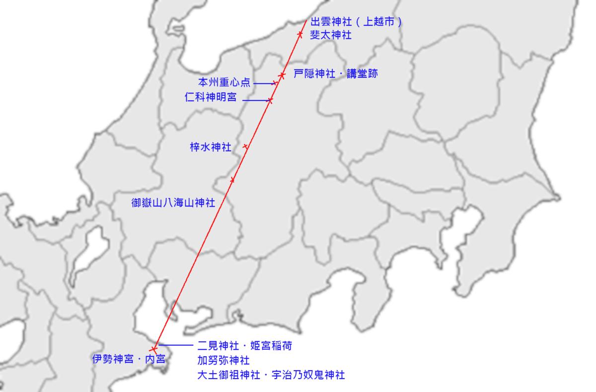 f:id:sekihotu:20200723193832p:plain