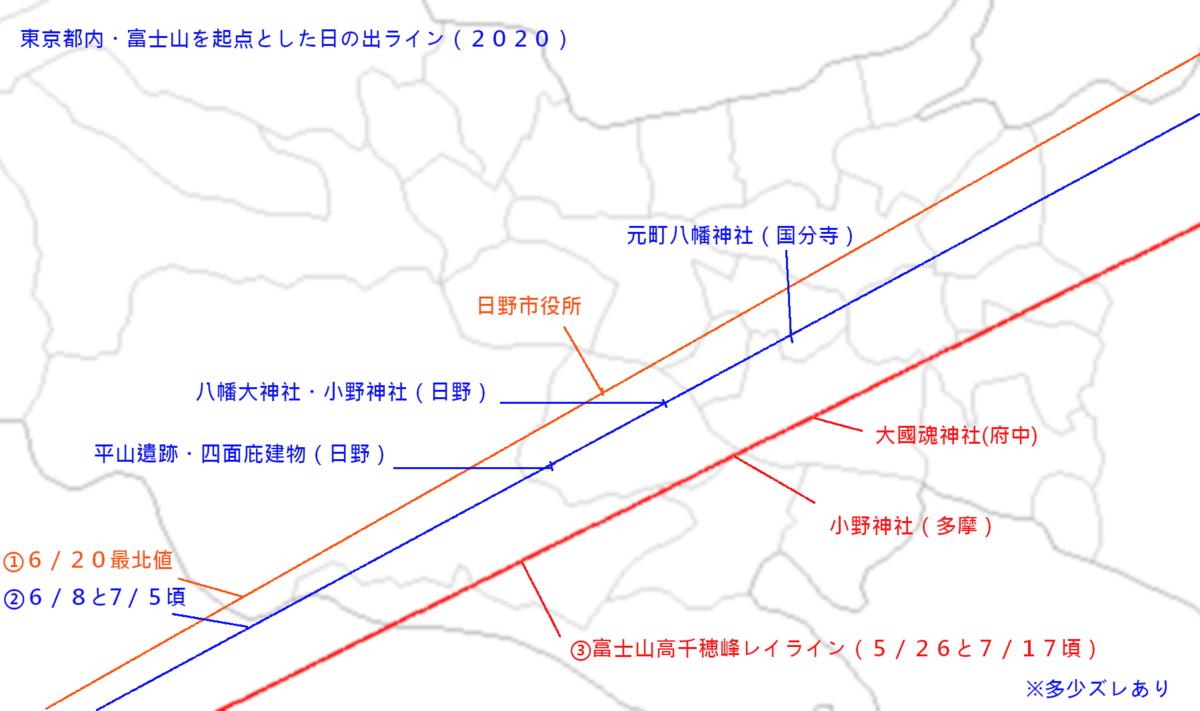 f:id:sekihotu:20200912155656p:plain
