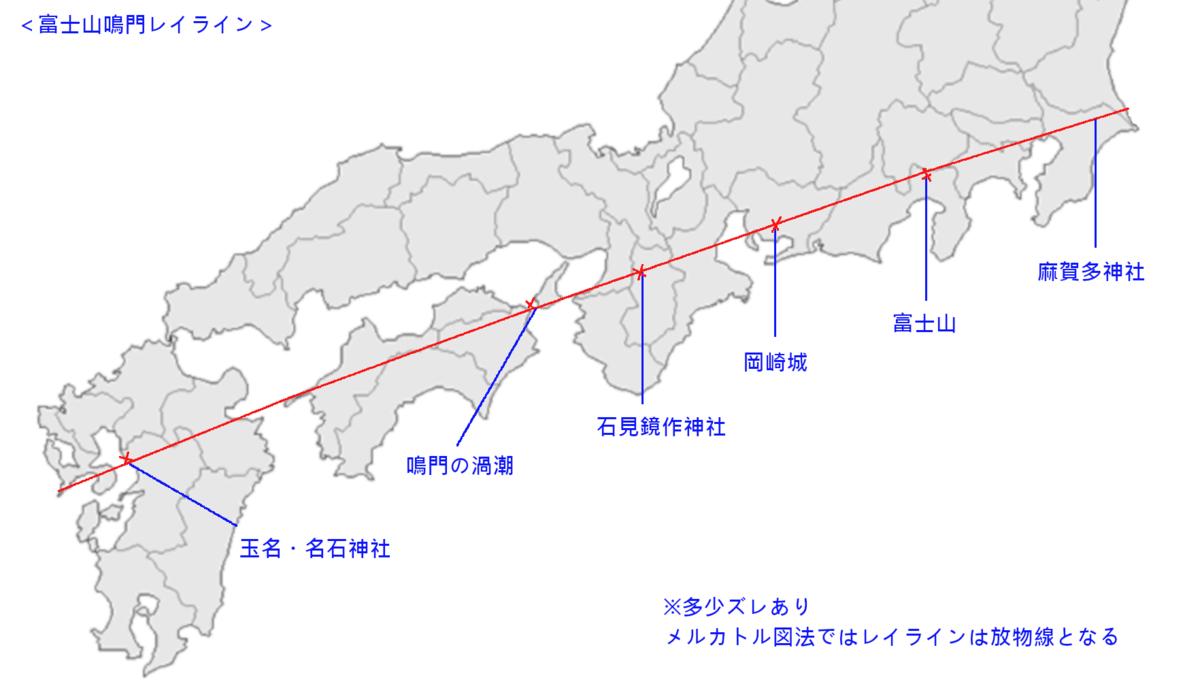 f:id:sekihotu:20200927115915p:plain