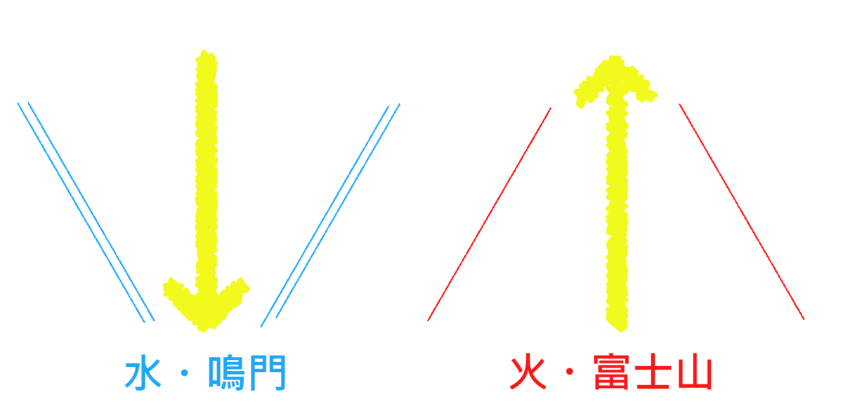 f:id:sekihotu:20200927115917p:plain