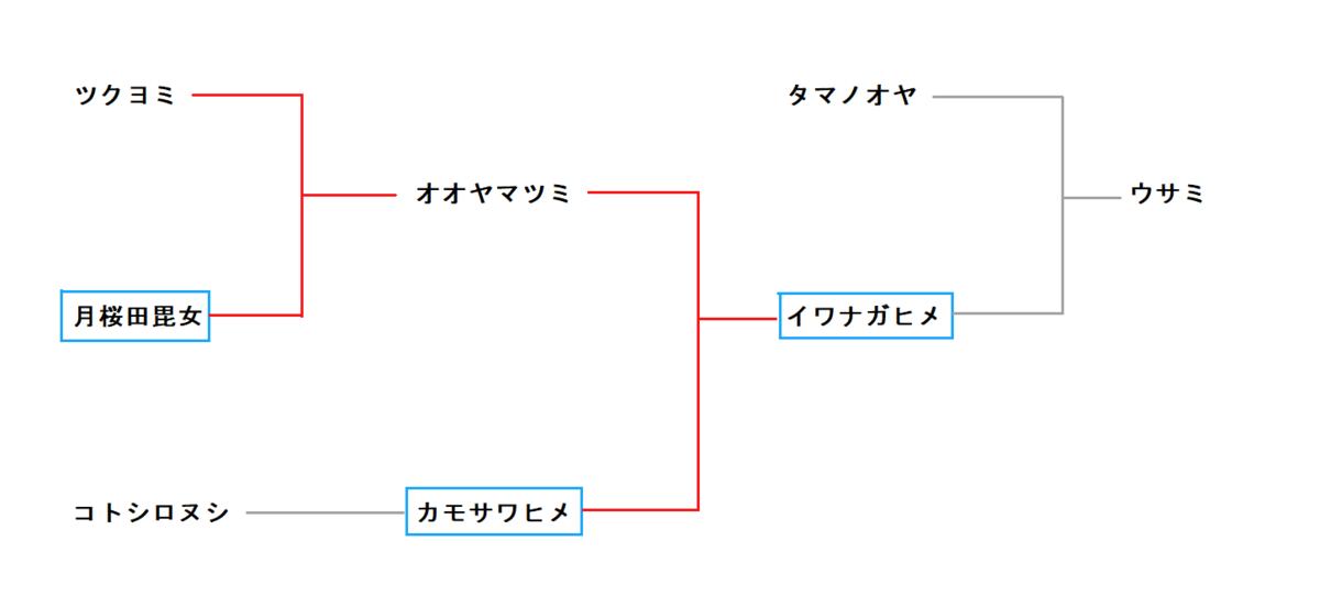 f:id:sekihotu:20200927142350p:plain
