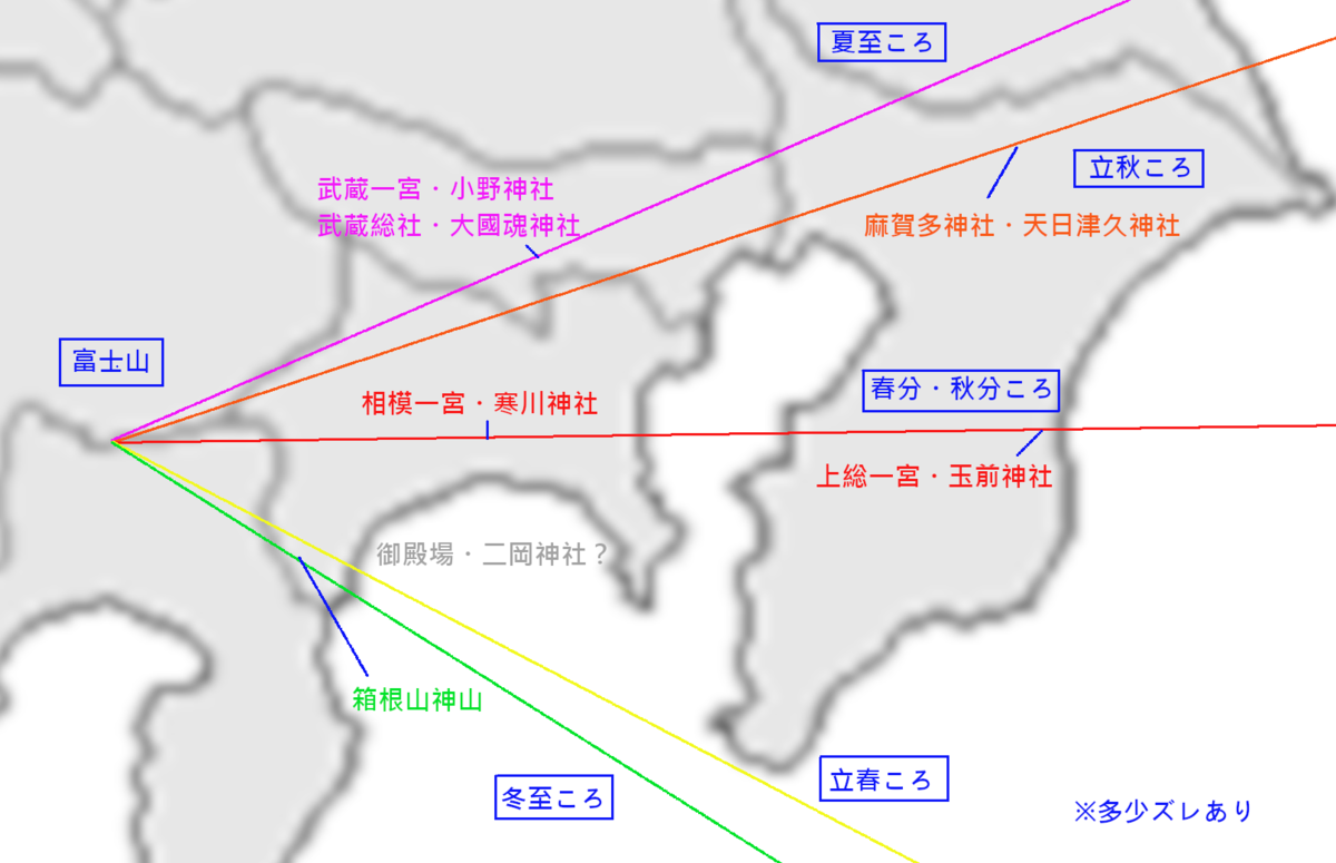 f:id:sekihotu:20201010134621p:plain