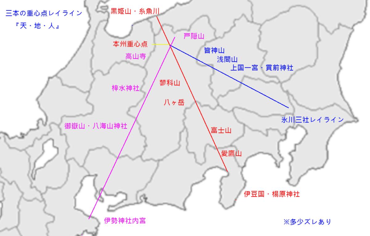 f:id:sekihotu:20201022222050p:plain