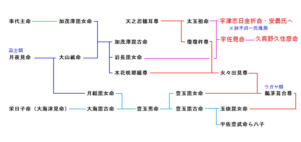 f:id:sekihotu:20201024085736p:plain
