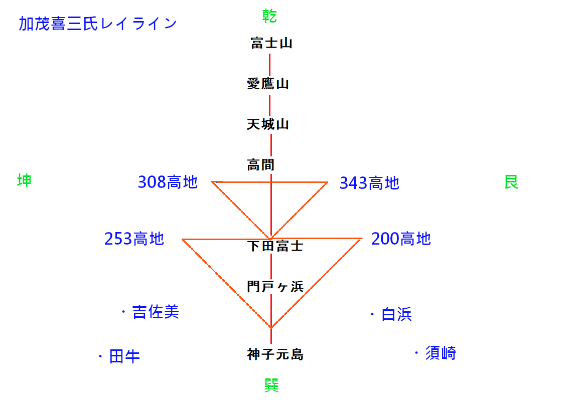 f:id:sekihotu:20201107124508p:plain