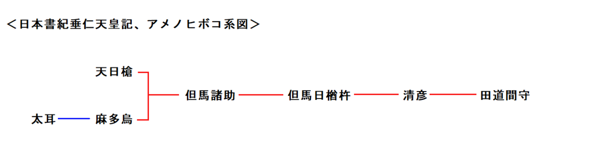 f:id:sekihotu:20201227183839p:plain