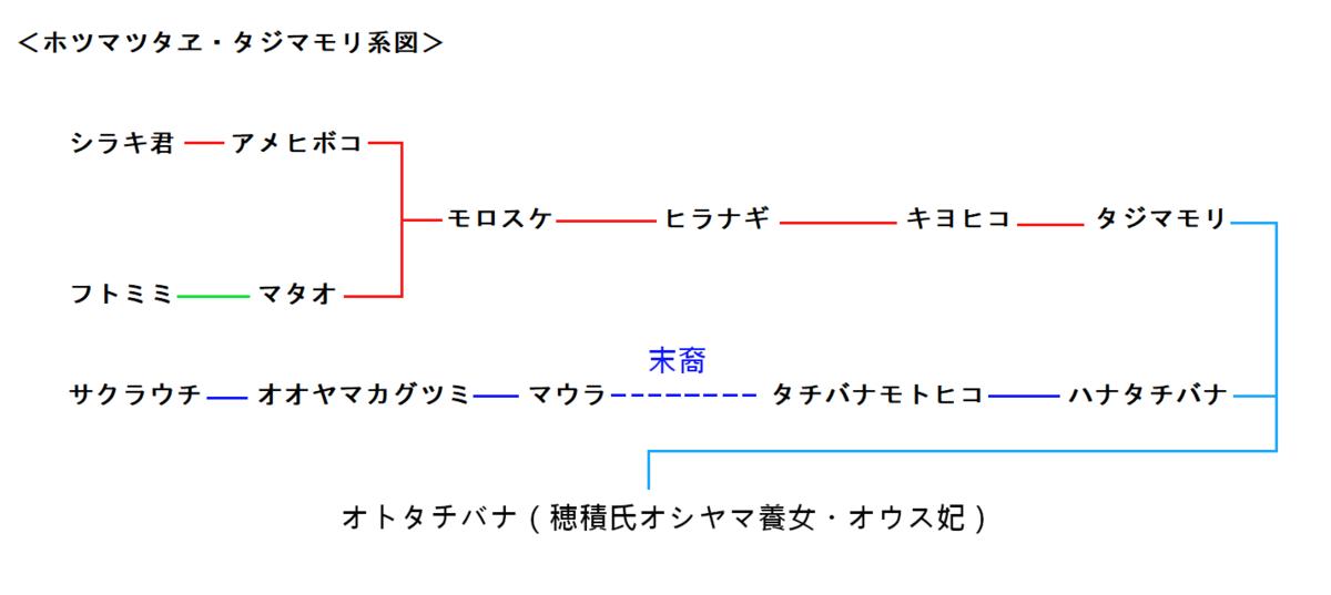 f:id:sekihotu:20201227183919p:plain