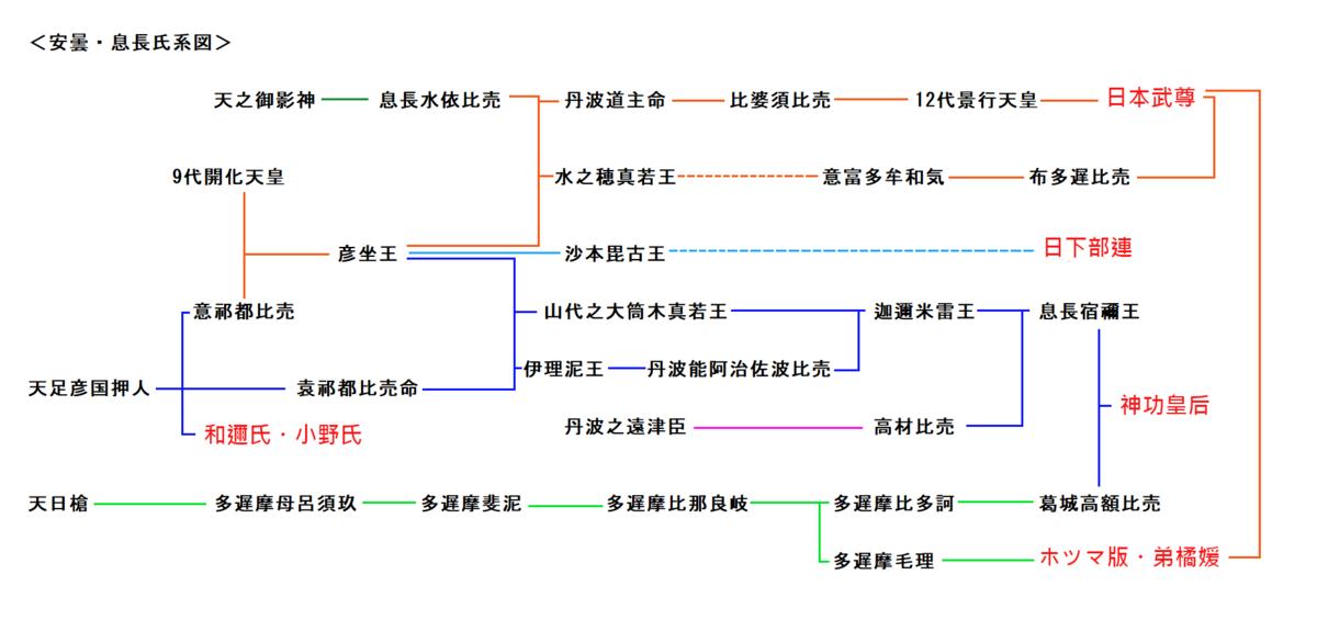 f:id:sekihotu:20210123095251p:plain