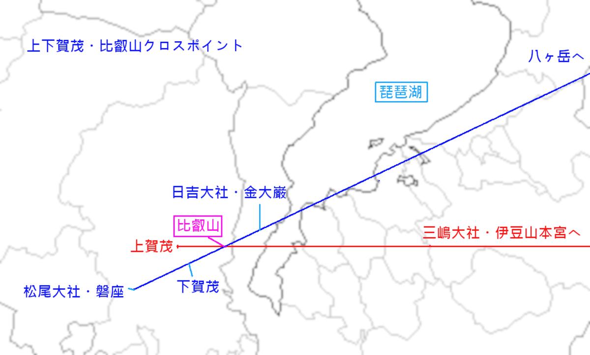 f:id:sekihotu:20210206153855p:plain