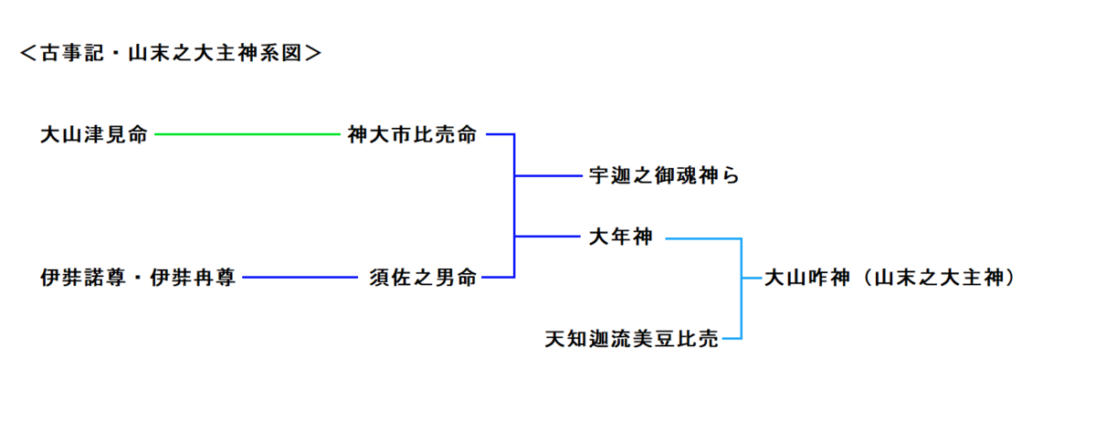 f:id:sekihotu:20210220054152p:plain