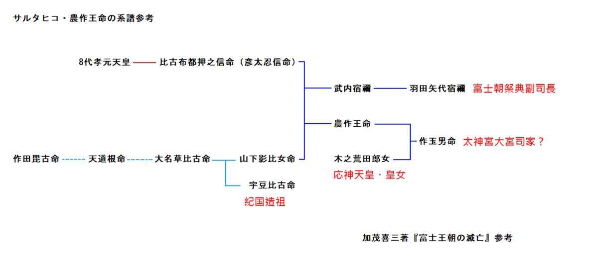 f:id:sekihotu:20210403164655p:plain