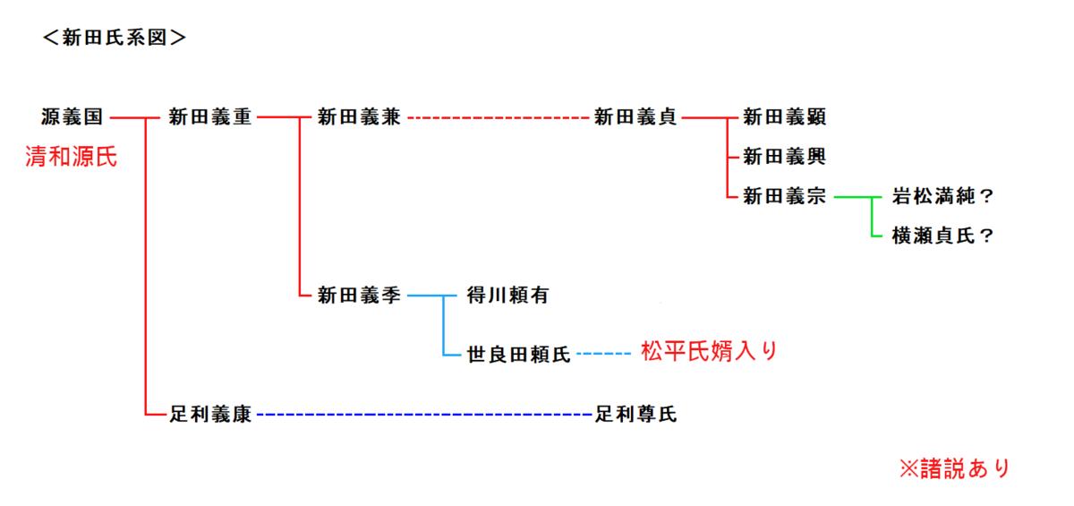 f:id:sekihotu:20210504133114p:plain