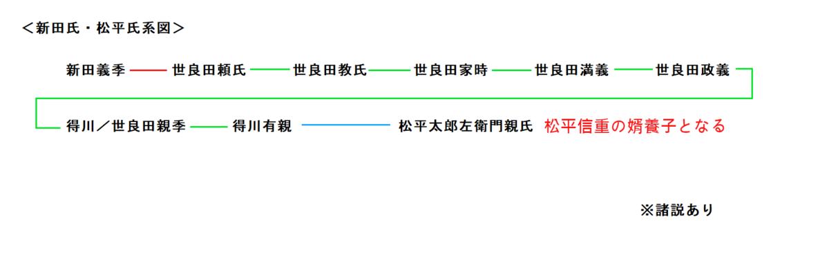 f:id:sekihotu:20210504133118p:plain