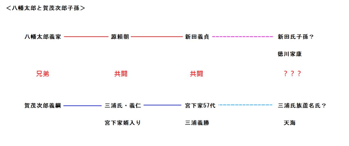 f:id:sekihotu:20210522105103p:plain
