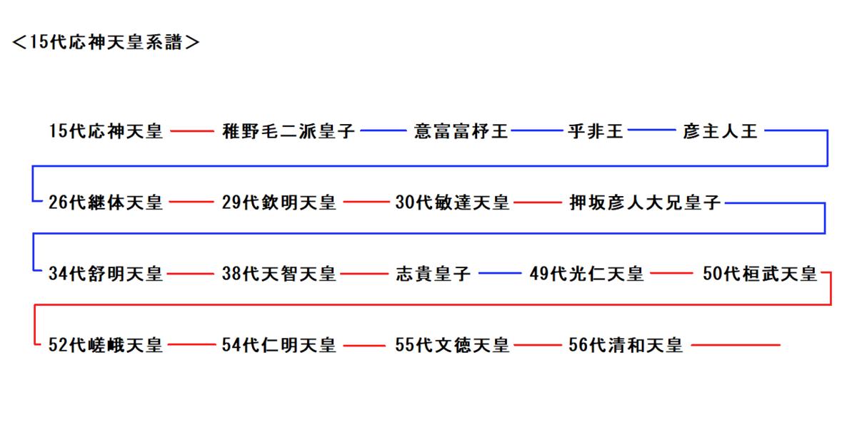 f:id:sekihotu:20210809123448p:plain