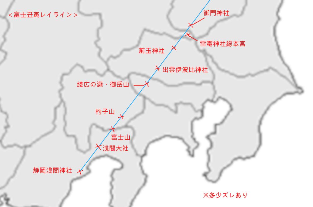 f:id:sekihotu:20210814195618p:plain