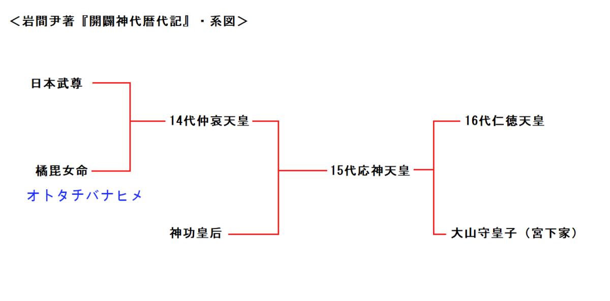 f:id:sekihotu:20210911103448p:plain
