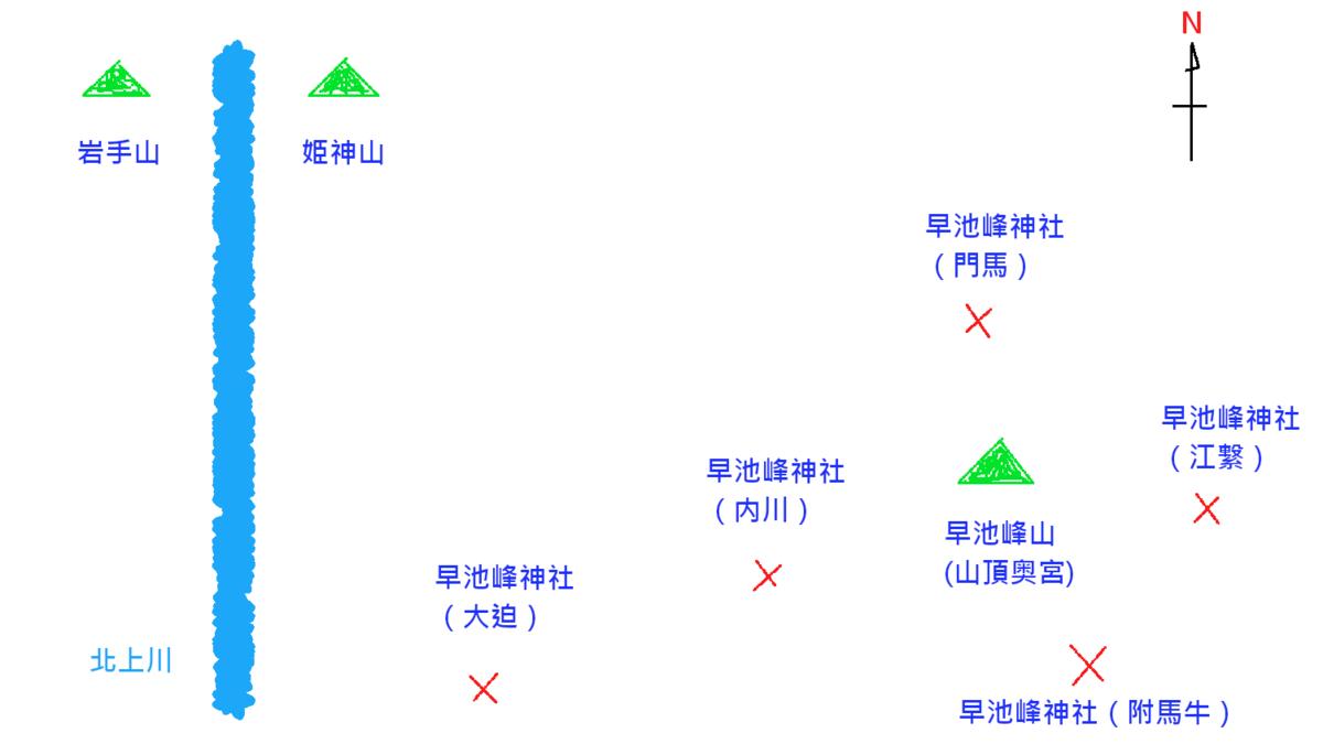 f:id:sekihotu:20211009172825p:plain